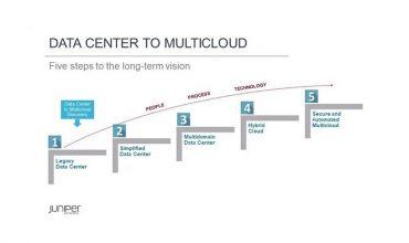 Juniper expands the Contrail Enterprise Multicloud capabilities