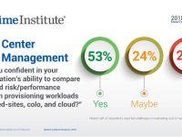 Uptime Institute data center survey out